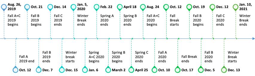 Fiu Academic Calendar Fall 2020 Academic calendar to change   PantherNOW